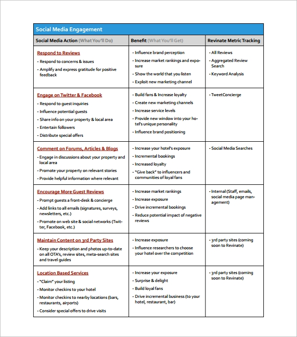 Sample action plan template download free documents in for Social media policy template for schools