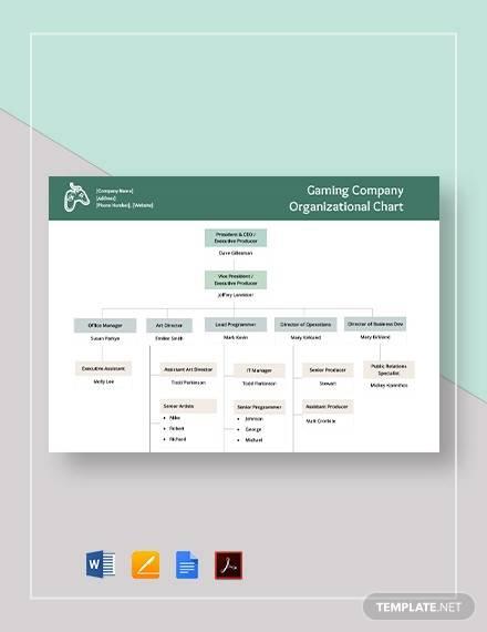 gaming company organizational chart template