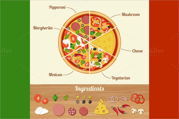 wondrous pizza menu template