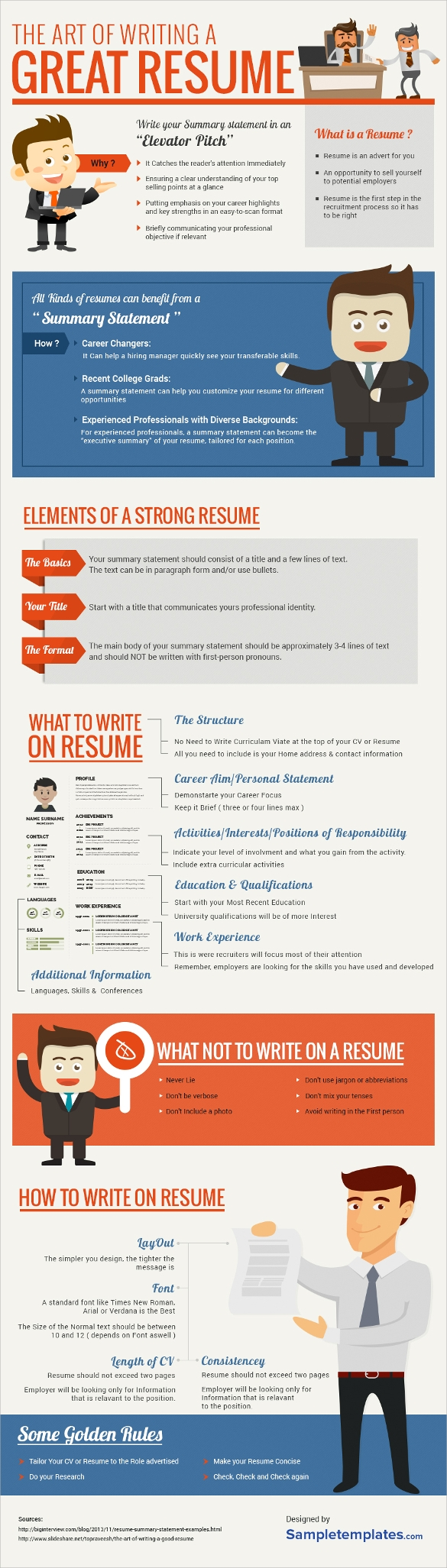 the art of writing a perfect resume featured photo credit sampletemplates via images sampletemplates com