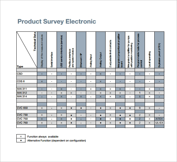 electronic product survey example template