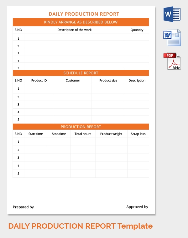 Daily Work Report Templates Sample Templates - Production work order template