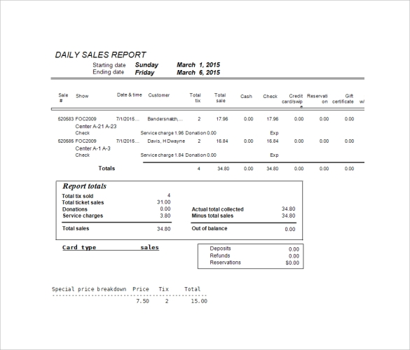 daily sales report template .