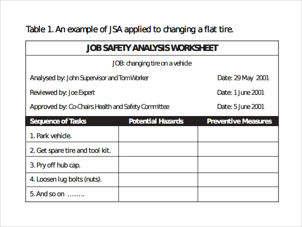 Printables Job Hazard Analysis Worksheet sample job safety analysis template 6 free documents in pdf template