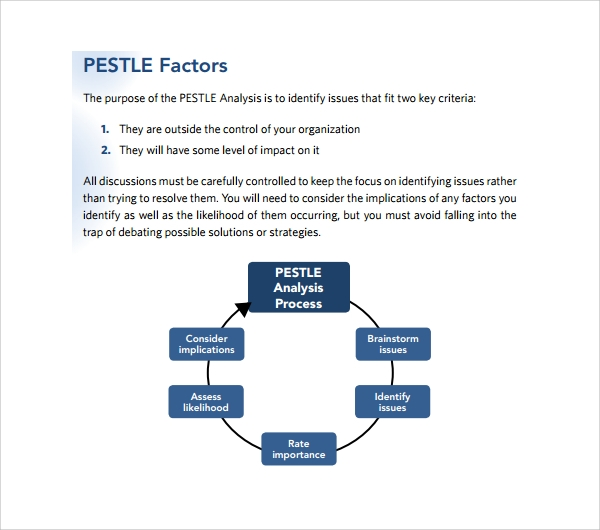 gm pestle analysis View notes - pestel gm from management 129 at esc montpellier pestel analysis five factors influence on the automotive industry that car makers have to consider in order to be competitive on the.