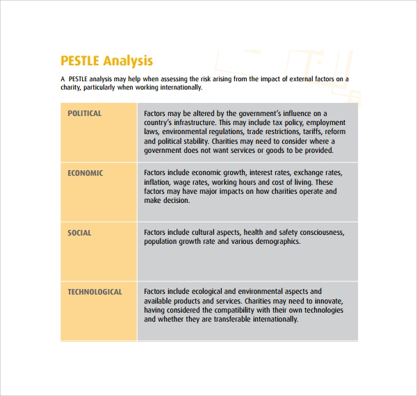 Sample Pestle Analysis Template - 7+ Free Documents In Pdf