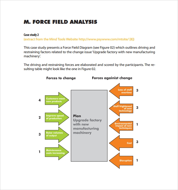Sample Force Field Analysis Template - 7+ Free Documents.