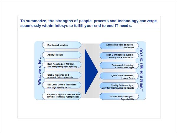 creative corporate powerpoint template