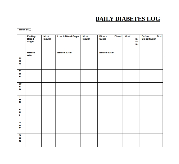 sample blood sugar log template