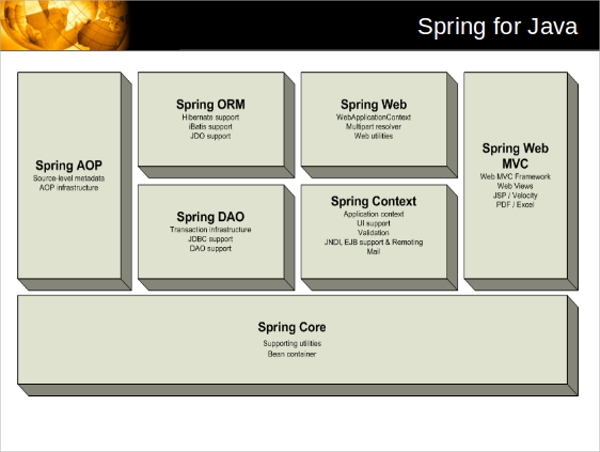 spring presentation ppt