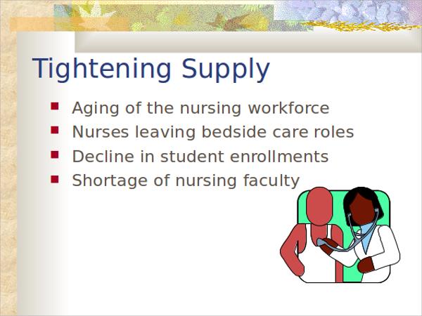 nursing presentation ppt