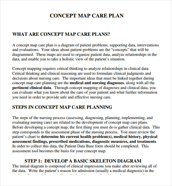 Sample Nursing Care Plan Template   Free Documents In Pdf Word
