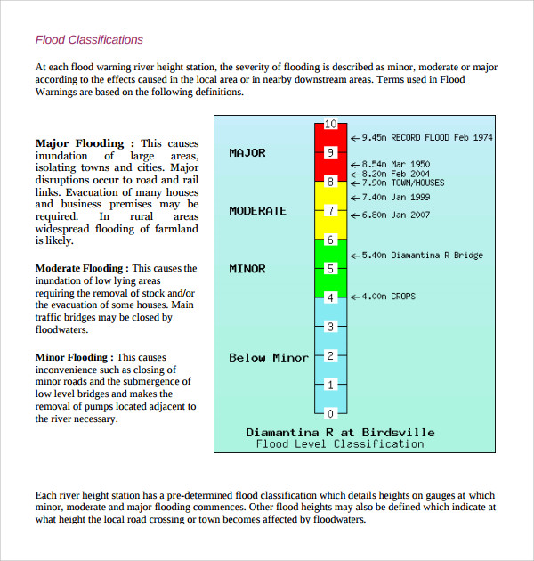 Sample Evacuation Plan Template   Free Documents In Pdf Word