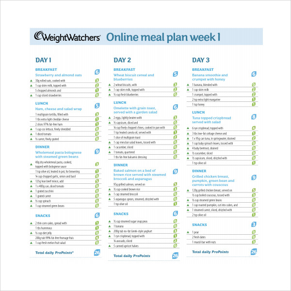 weight watchers weekly meal plan template%ef%bb%bf