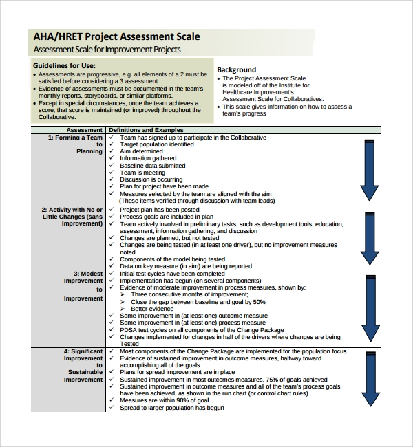 Nice Project Assessment Scale Template