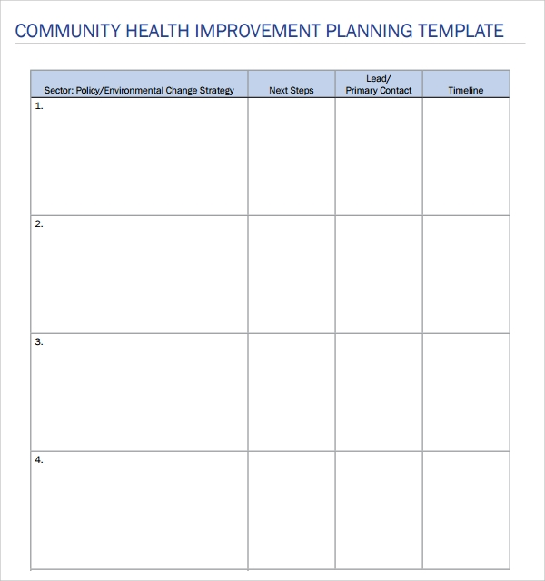 community health improvement planning template