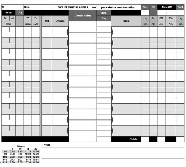 vfr flight plan log template