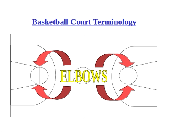 sample basketball powerpoint template 7 free documents