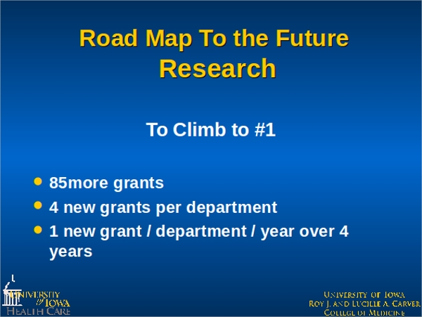 road map to the future presentation ppt