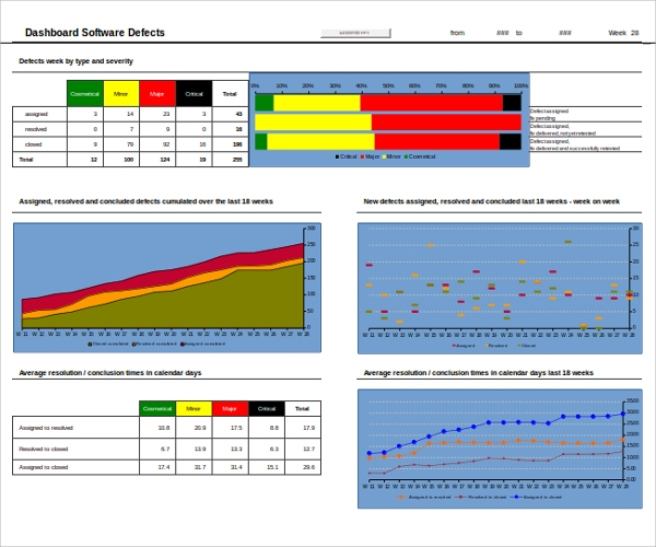 10+ Excel Dashboard Templates