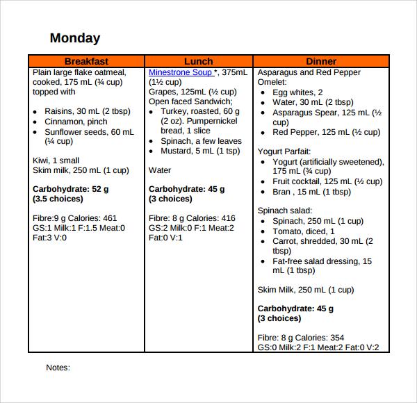diet plan templates