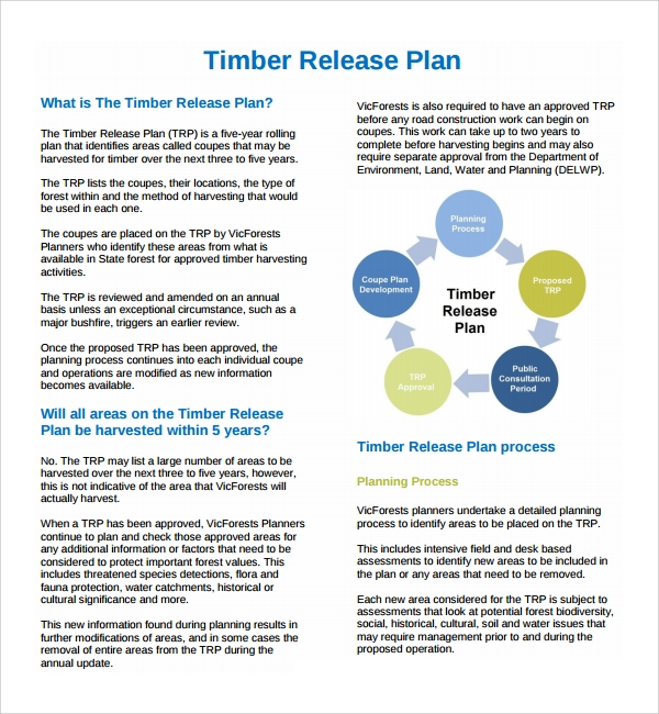 timber release plan template%ef%bb%bf