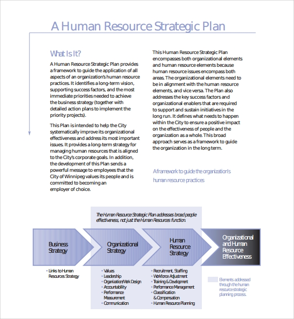 Human resources business plan sample – Consulting Business Plan Template