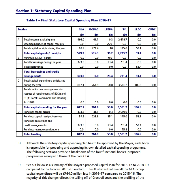 capital spending plan template