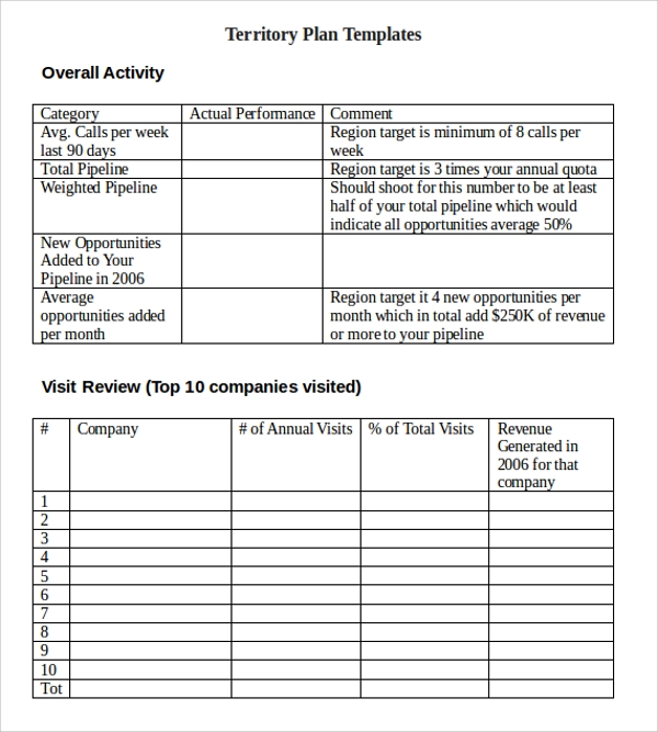 Sample Territory Plan Template 8 Free Documents in PDF Word – Template for Sales Plan