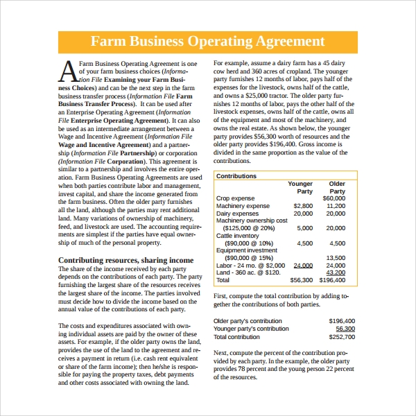 farm partnership agreement template - sample business operating agreement 7 free documents