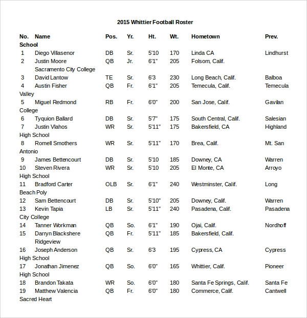 sample football roster template