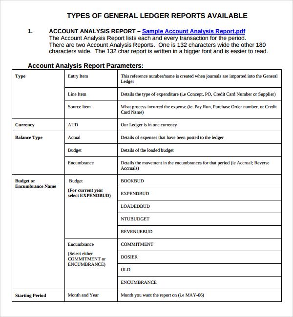 types of ledger accounts pdf