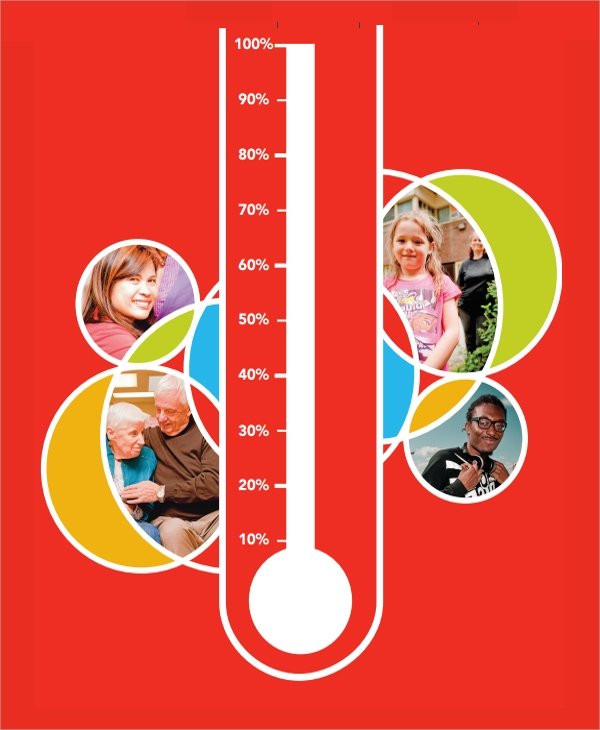thermometer poster template