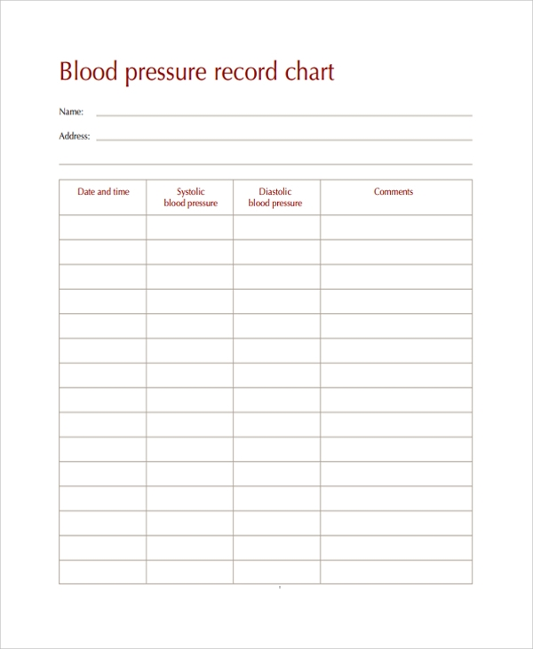 Blood Pressure Record Chart Template