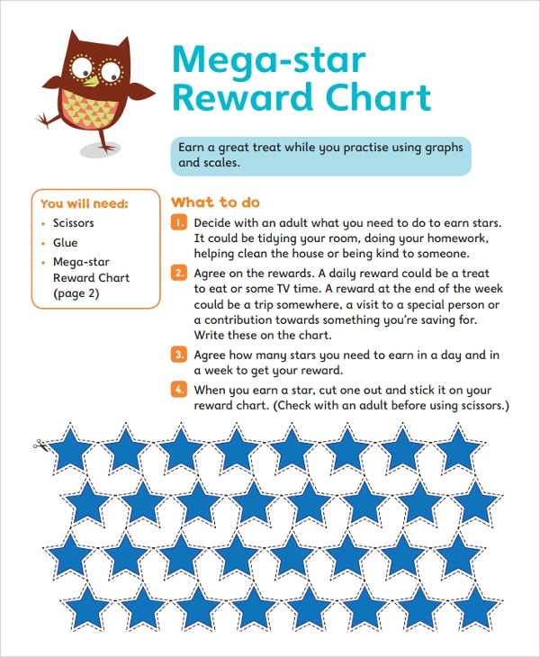 reward chart telate