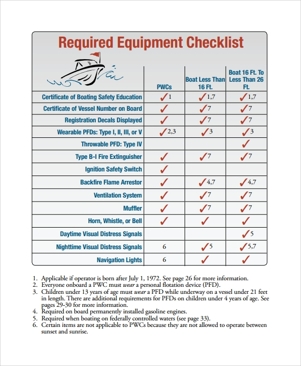 required equipment checklist template
