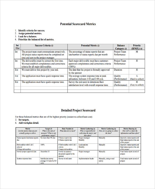 Sample Project Scorecard Template   Free Documents Download In