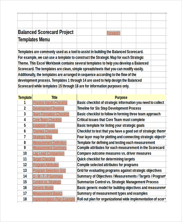 Sample balanced scorecard template excel