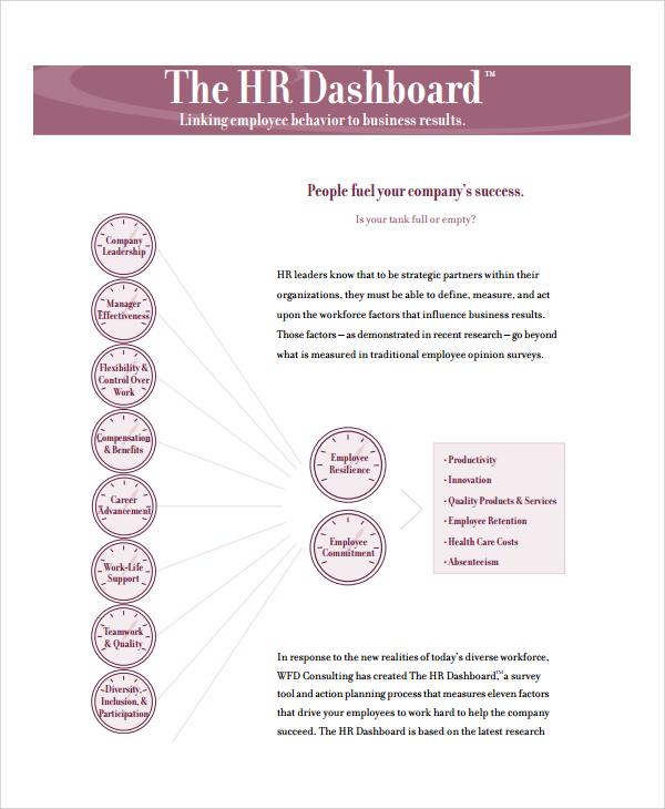 hr dashboard employee behavior