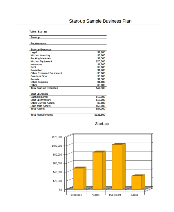 start up capital template - 8 short business plan templates sample templates