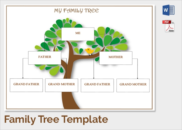 18 sample family tree chart templates sample templates for Picture of a family tree template