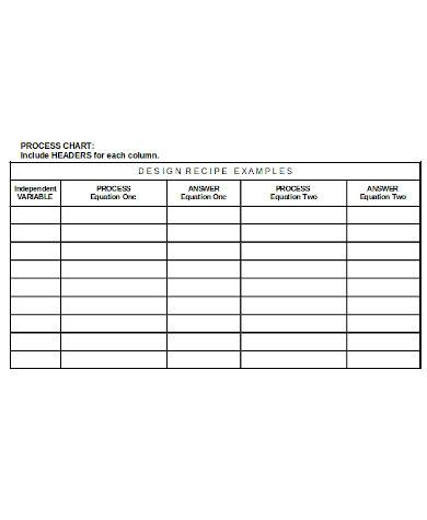 general process chart