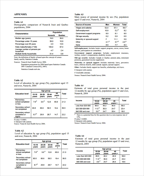 Sample Demographic Survey Template - 6+ Free Documents Download In Pdf
