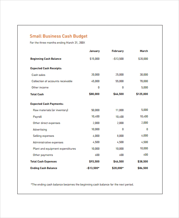 Sample Budget Template 24 Free Documents Download In