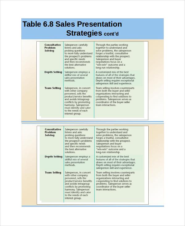 sales presentation and demonstration