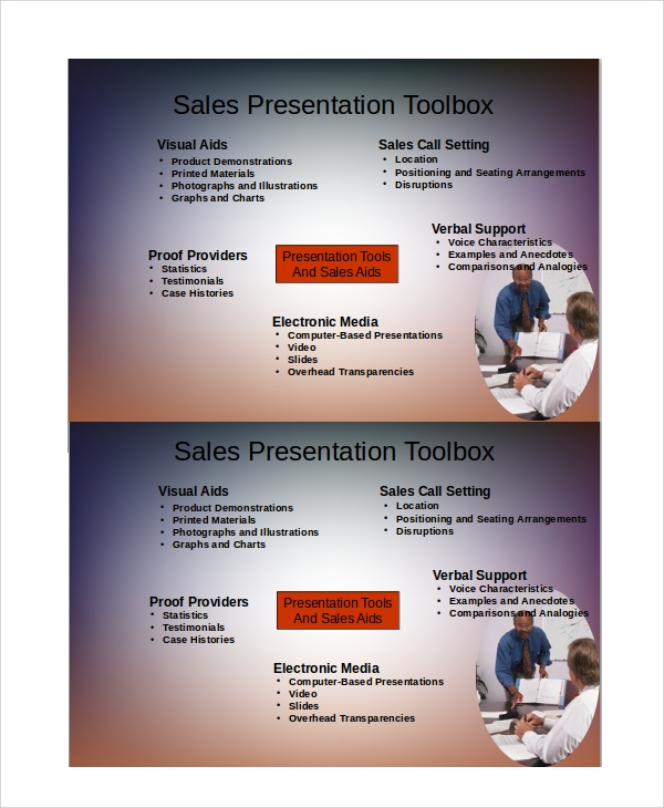sales presentation delivery template