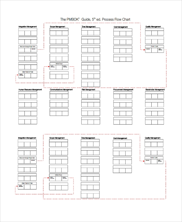 9 process chart templates sample templates. Black Bedroom Furniture Sets. Home Design Ideas