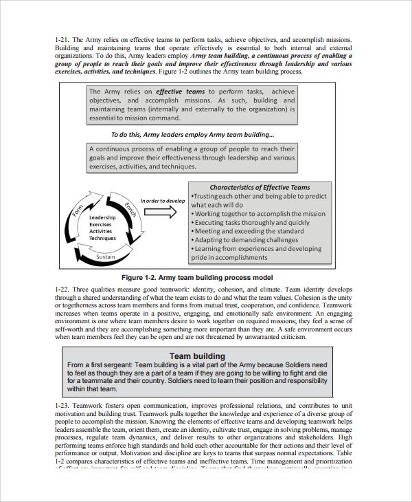 Sample Career Progression Plan Template 6 Free Documents – Career Progression Plan Template