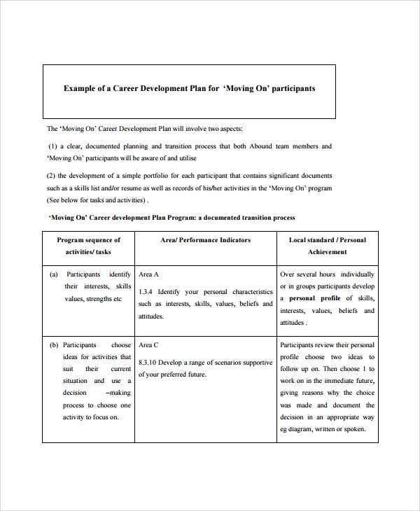 Sample Career Progression Plan Template   Free Documents Download