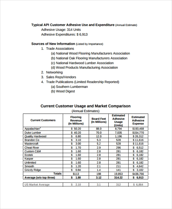 Sample Consulting Report   Documents In  Word